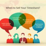 When to Sell Your Timeshare?